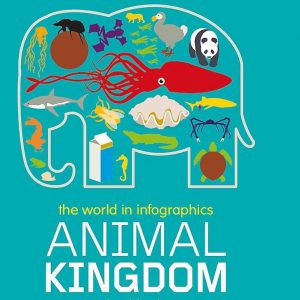 animal-kingdom-ingles-divertido