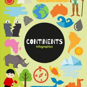 continents-infographics-ingles-divertido