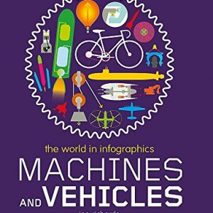 machines-and-vehicles-ingles-divertido