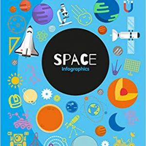 space-infographics-ingles-divertido