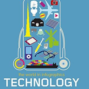 technology-ingles-divertido