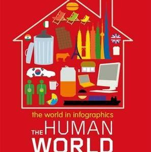 the-human-world-ingles-divertido