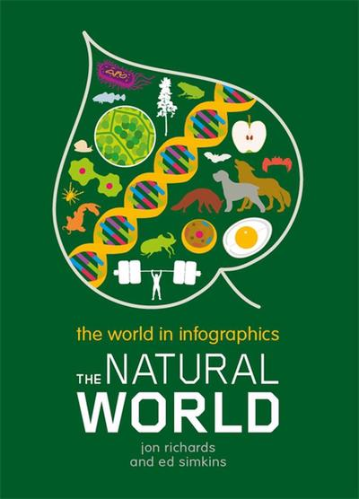 the-natural-world-ingles-divertido